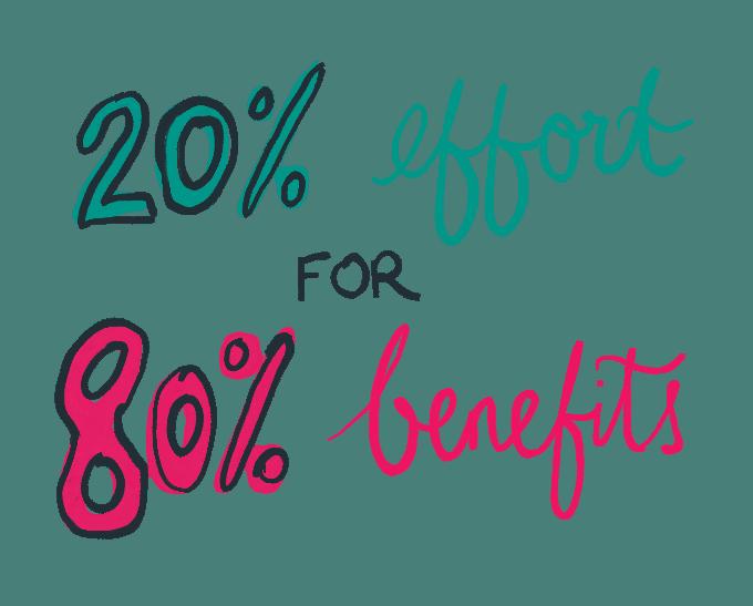 20% effort for 80% of benefits