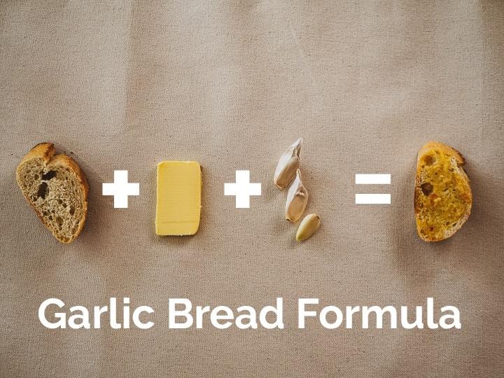 Garlic bread equation using bread, butter and garlic equals garlic bread