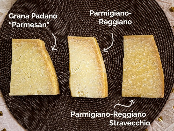 Comparison view of Parmigiano-Reggiano Stravecchio, Parmesan, Parmigiano-Reggiano, and Grana Padano side by side with annotations
