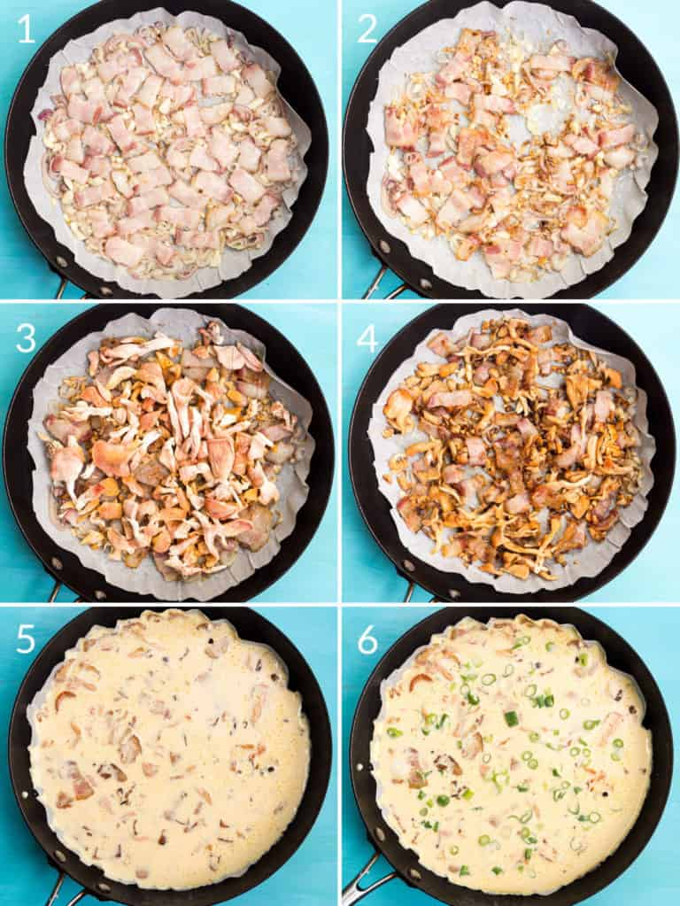 A collage of 6 images to show frying the fillings for the mushroom quiche