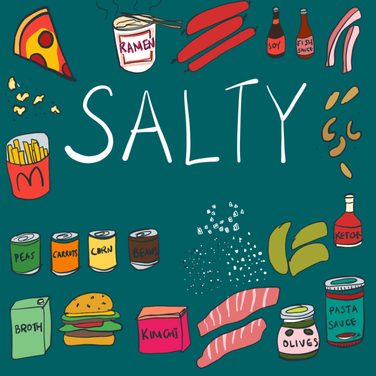 Umami illustration with different salty ingredients