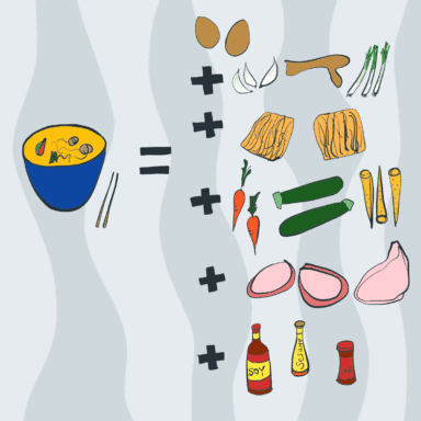 An illustration of a bowl of noodles showing the different ingredients required to make it