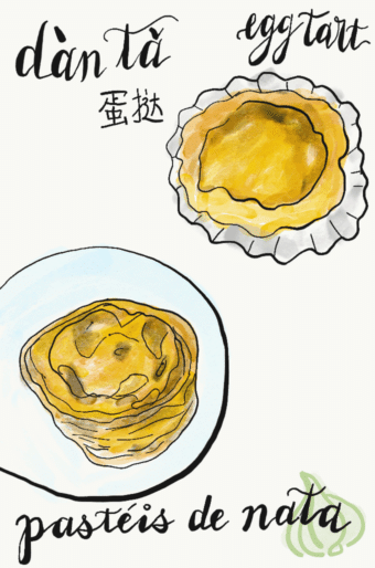 Egg Tart compared to pastéis de nata. Illustration from garlicdelight.com.