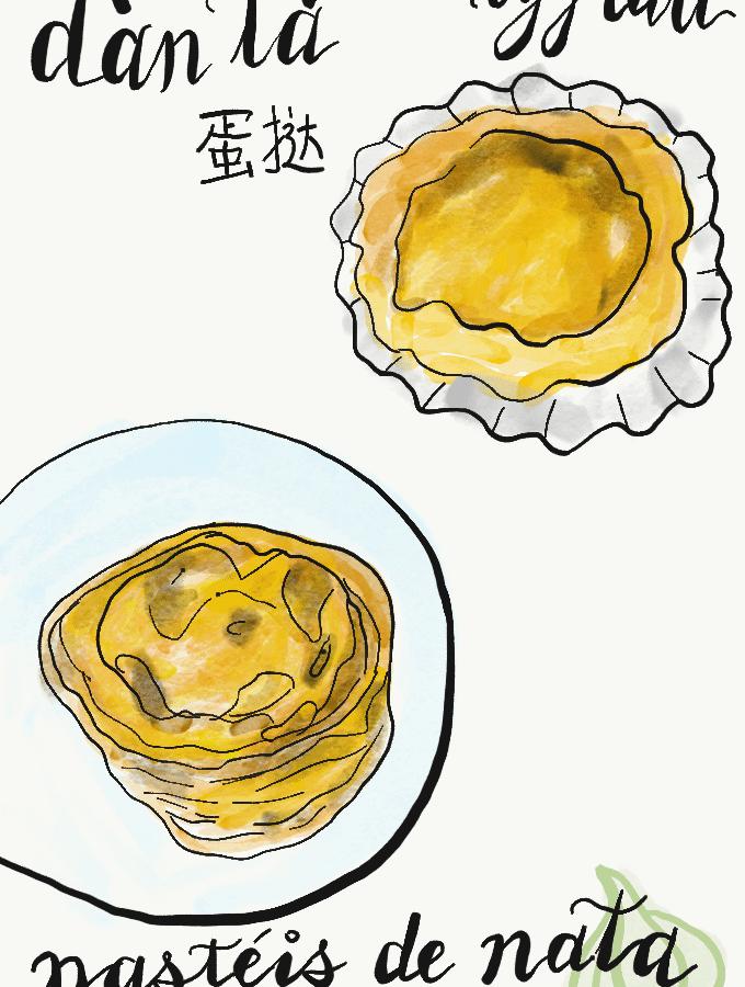 Egg Tart compared to pastéis de nata. Illustration from garlicdelight.com.
