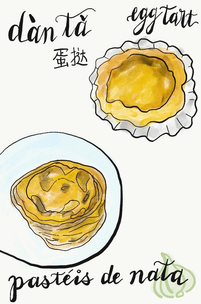 Portuguese Dessert: Pastéis De Nata