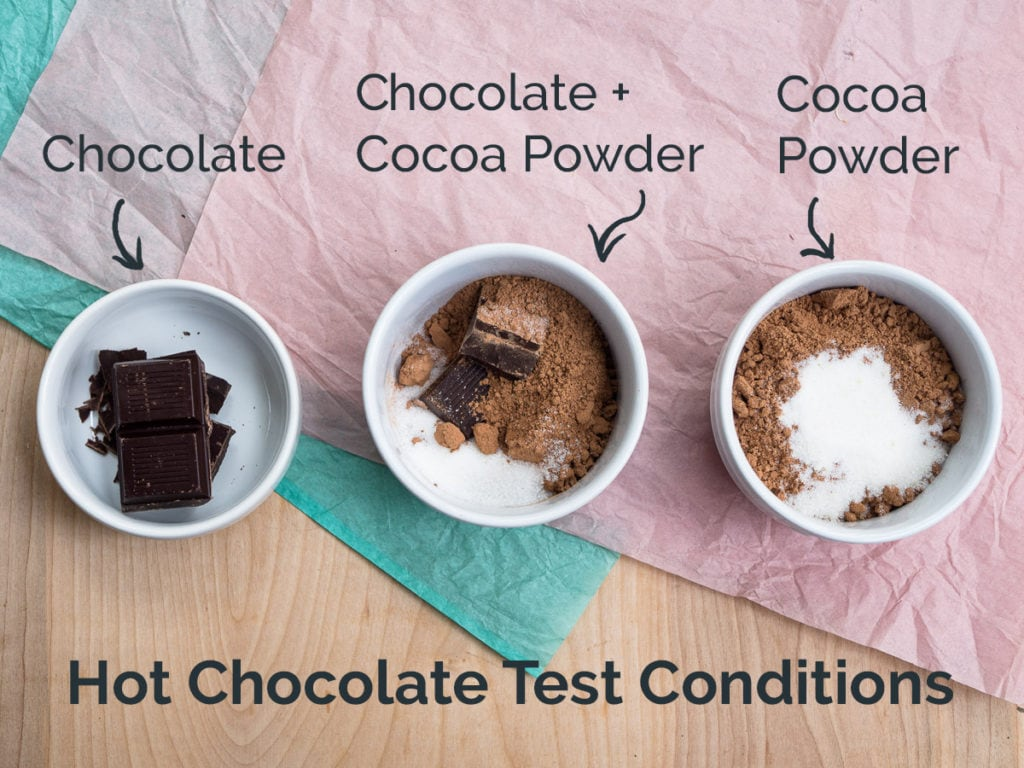 An annotated image of three bowls with different hot chocolate conditions for the hot chocolate vs. hot cocoa taste test