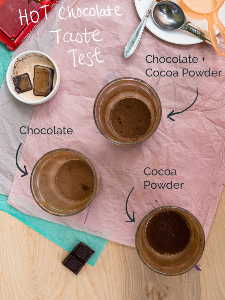 An annotated image of three tall glasses with different hot chocolate conditions for the hot chocolate vs. hot cocoa taste test