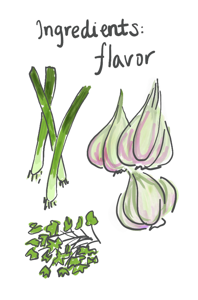 Ingredients Flavors: garlic, green onion, cilantro