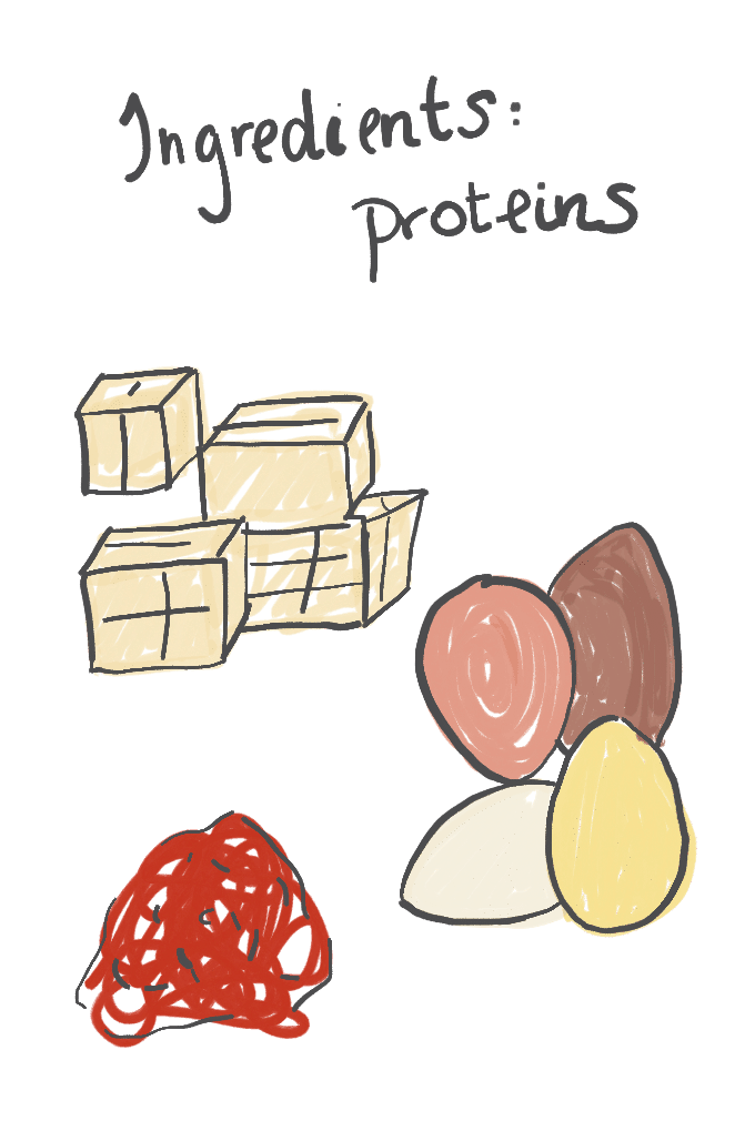 Ingredients Protein illustration: tofu, eggs, ground pork