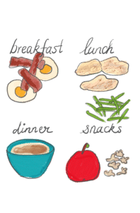 Meal Plan illustration with breakfast, lunch, dinner, and snack foods