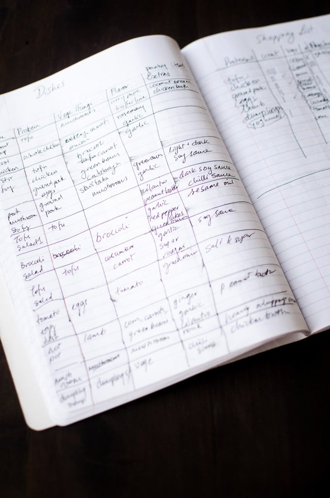 Meal Planning system, iteration 1 on this notebook with messy writing and smudges.