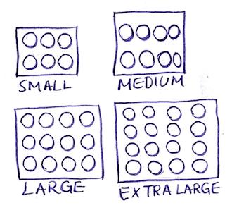 box sizes cartoon