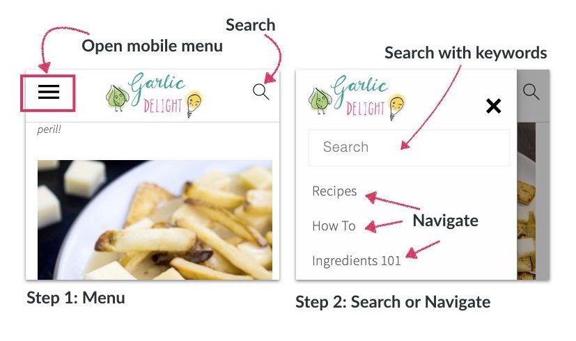 Annotated image of how to use the mobile menu navigation